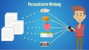 Das Animationsbild zeigt mehrere Produkte, die einem Mann als personalisierte Werbung angezeigt werden.