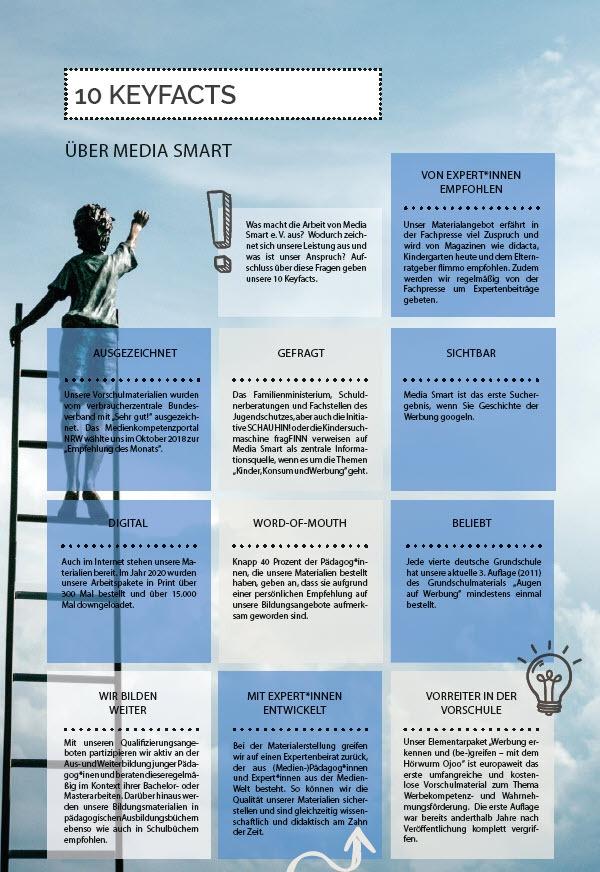 Pressekit: Kinder Medien Werbung: Das Foto zeigt eine Seite des Pressekits von Media Smart e. V.